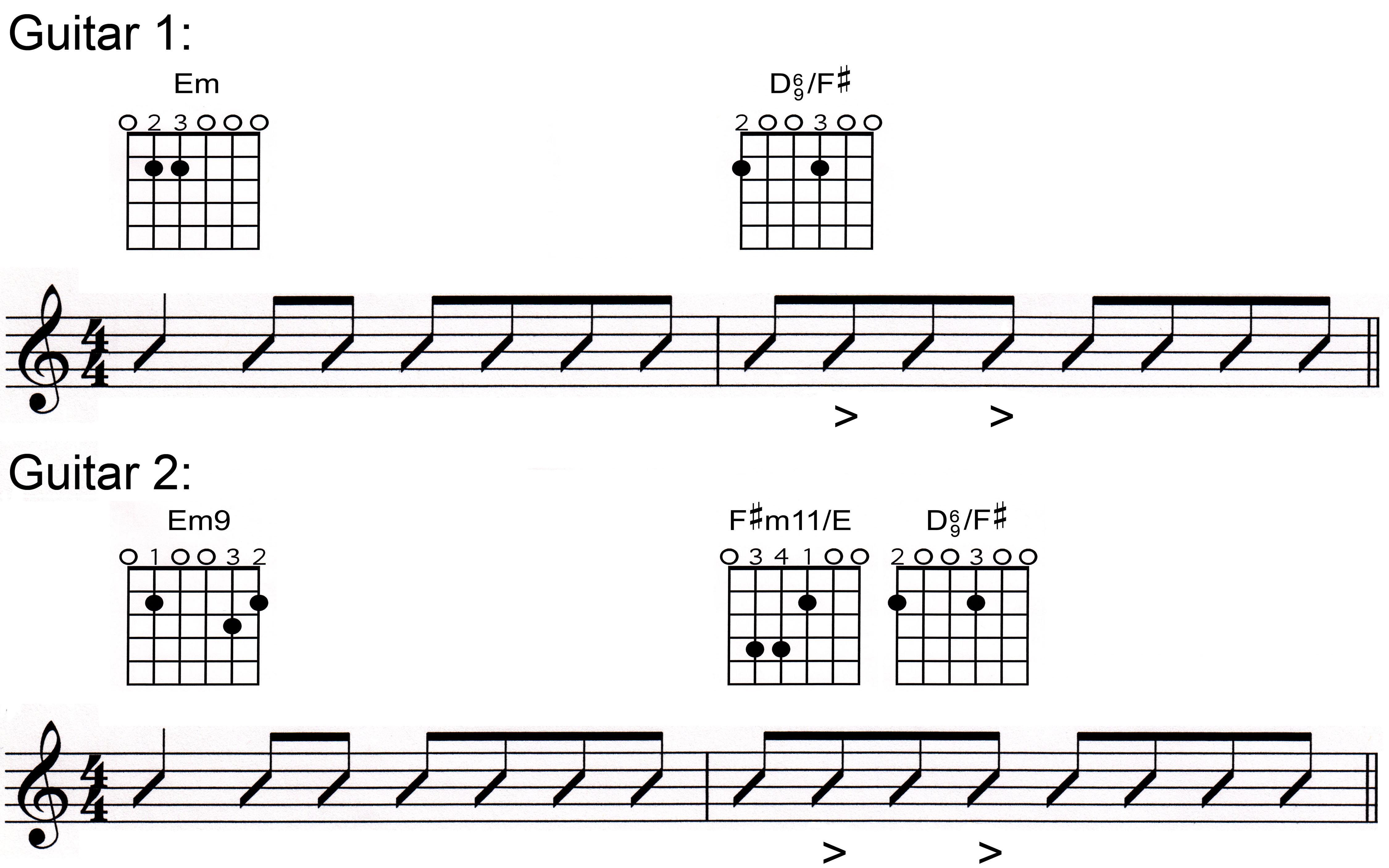 Fretboard The Basics
