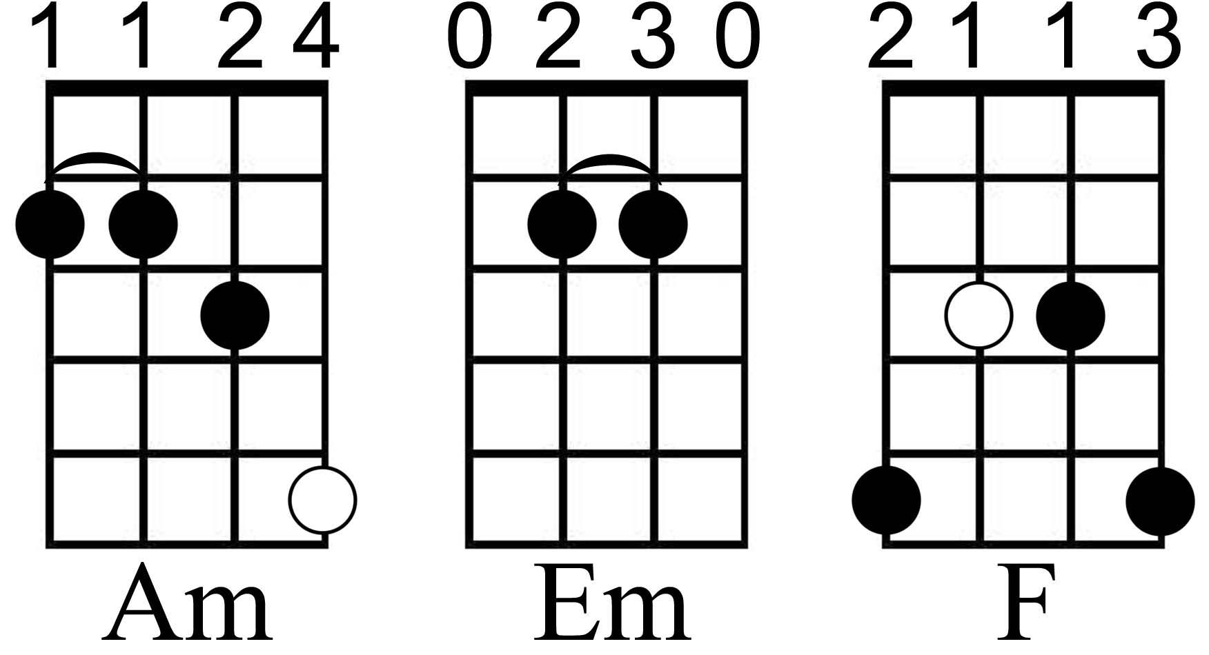 Fretboard beginning mandolin hexwebz Choice Image