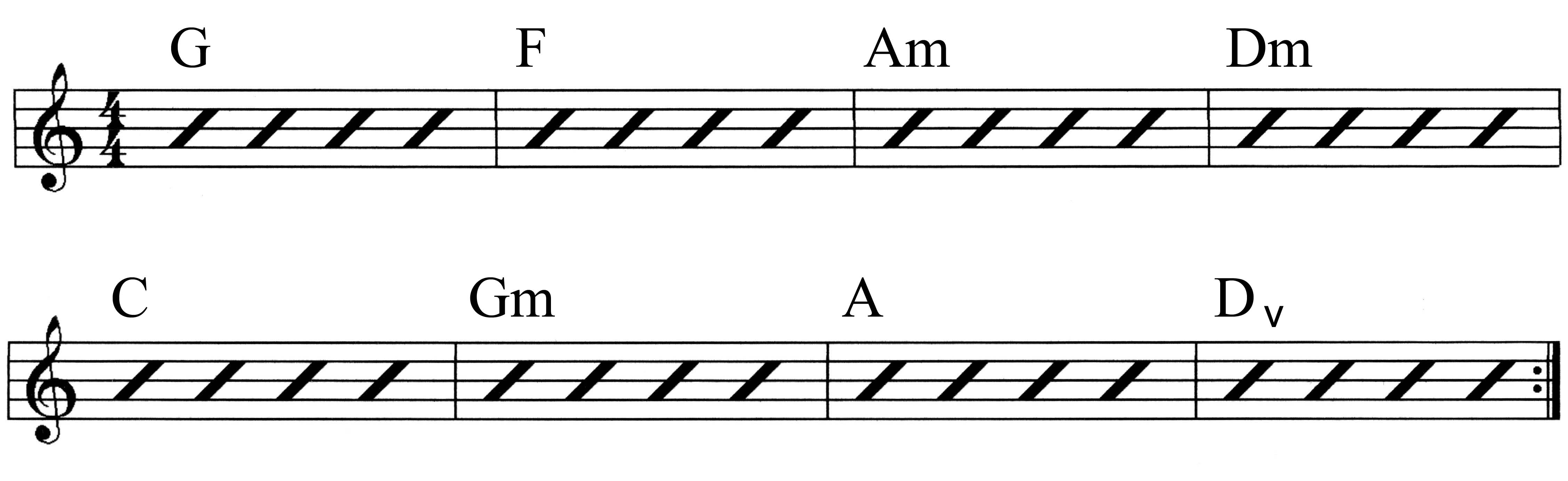 Fretboard beginning mandolin lots of chords can be moved around so look at all the movable chords youve learned thus far and create your own progressions giving this idea a further hexwebz Choice Image
