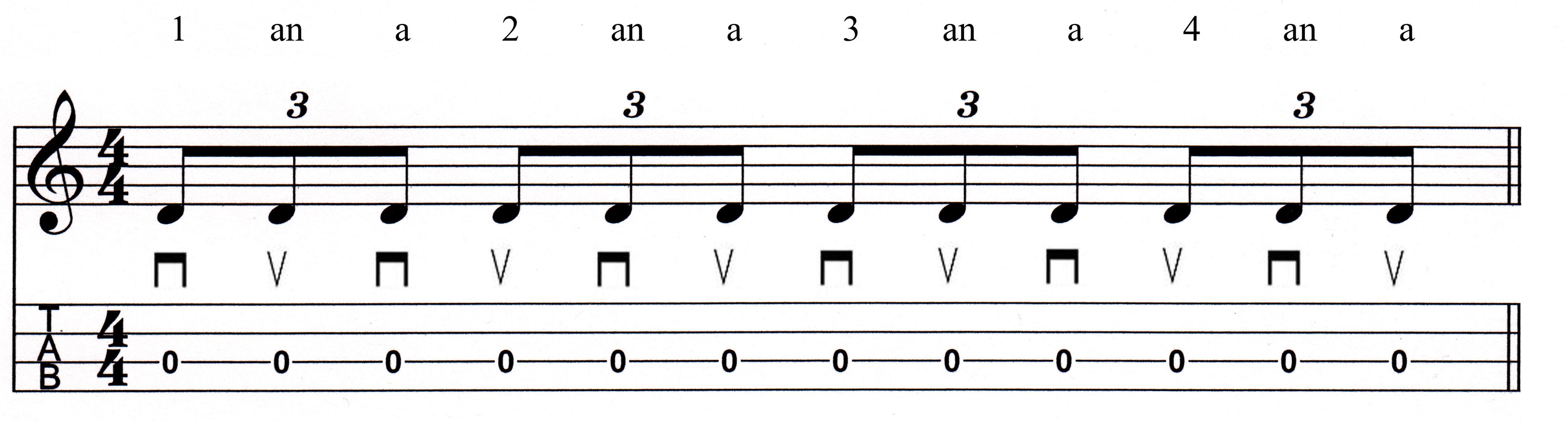 Fretboard com - Beginning Mandolin