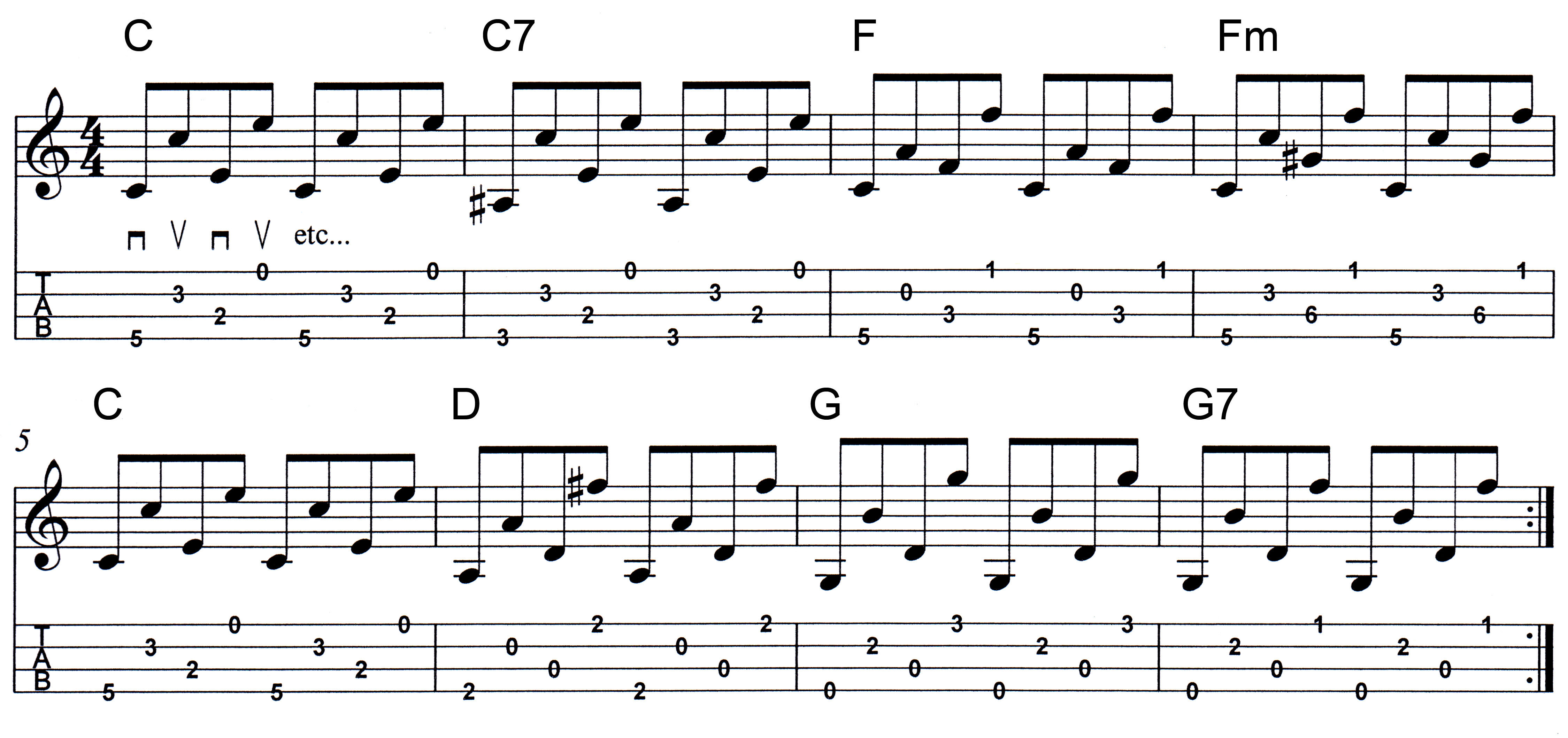 Fretboard beginning mandolin now you should make up your own picking patterns and progressions as a way to further integrate this valuable technique into your playing hexwebz Images
